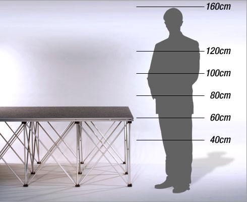 レンタルステージ高さ比較